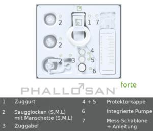 Phallosan Forte, Penisvergrößerung ohne OP, Bestandteile, Lieferumfang Phallosan